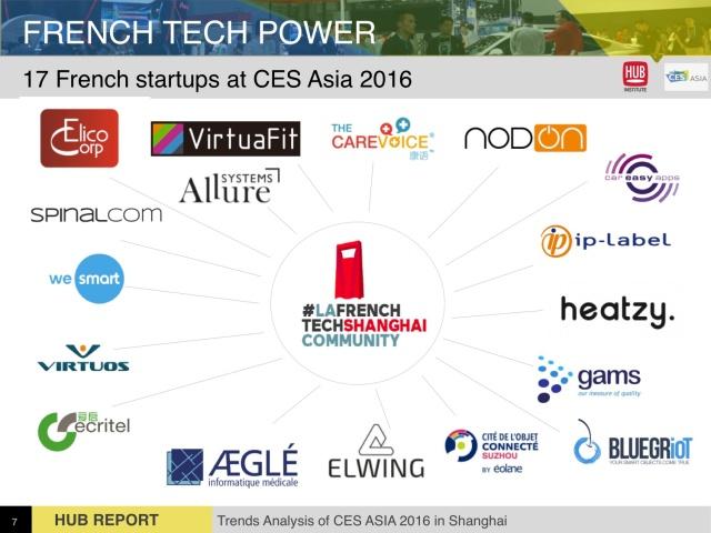 17 start-up françaises au CES ASIA 2016.